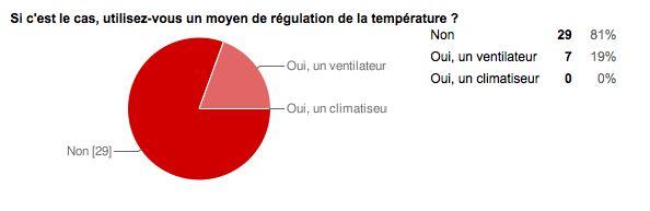 moyen-regulation-temperature2