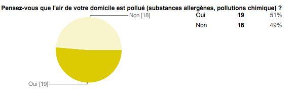 substances-allergnes1