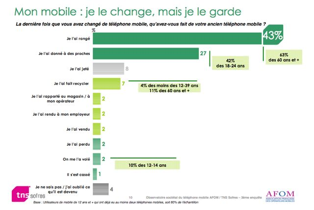 mobile-change-et-garde.jpg