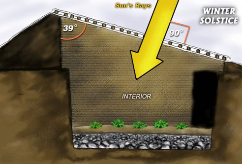creuser une serre souterraine consommer durable. Black Bedroom Furniture Sets. Home Design Ideas