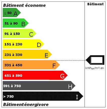 etiquette-energie-maisons
