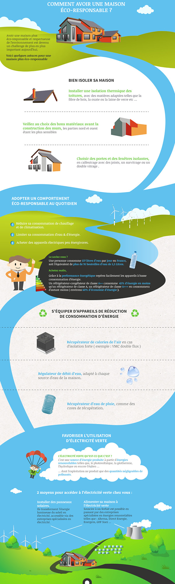 MaisonBebium_Infographie