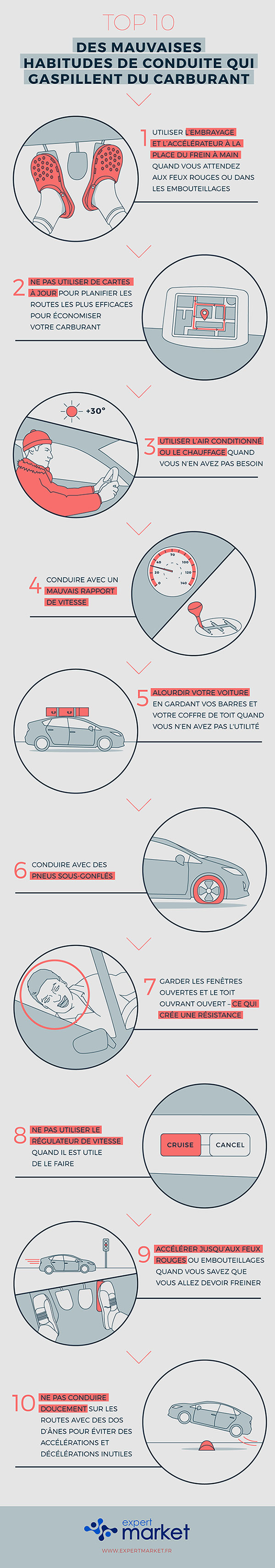 top10-bad-habits_illustrations_french_1500px_02